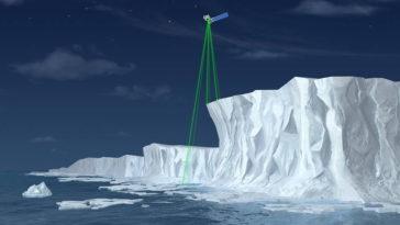 Nasa laser glace