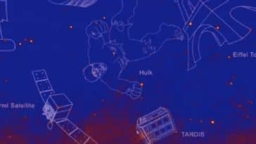 NASA fermi constellations hulk eintein