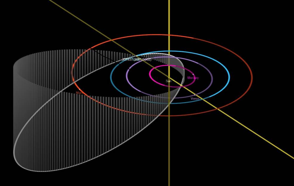 2001 FO32 asteroid trajectory
